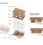 Structural System & Facade Treatment