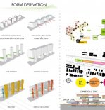 concept_form derivation