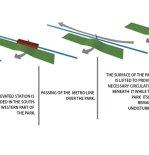 Scheme development of site