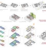 Design-logic-for-block-formation-CRP