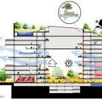 Green building feature_recreation and wellness center