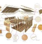 cottage industry_Workshop explored