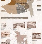 Ancient Archeological Site Map
