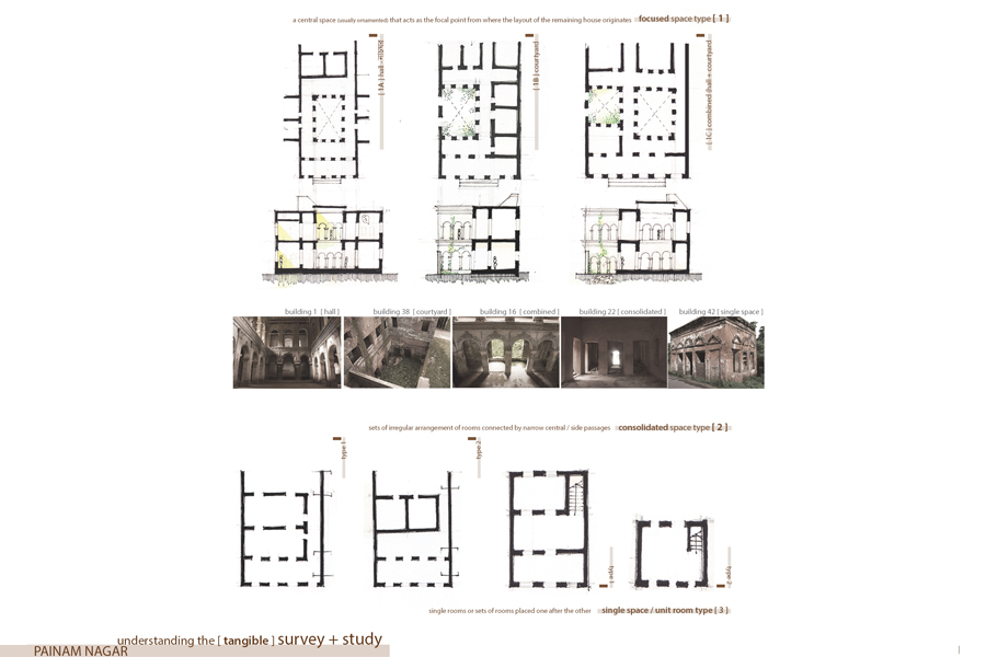 Painam Nagar- Survey and Study of Space Typology in Buildings | © Badruzzahan Ahmed