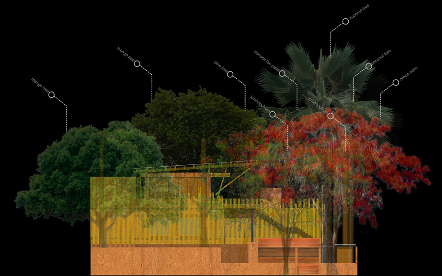 Existing trees with the initially visualised elevation | © studio MRITTIKA