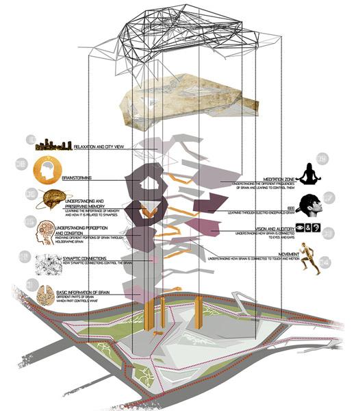 Isometric illustration of the functions and circulation | © Amlin Iqbal Eshita, BRACU