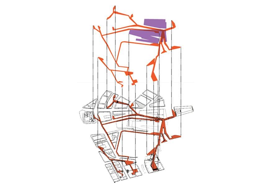 Pedestrian Access Diagram