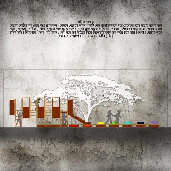 Allegories ( concepts and drawings)   credit: Srijon Barua , Samain Sabrin
