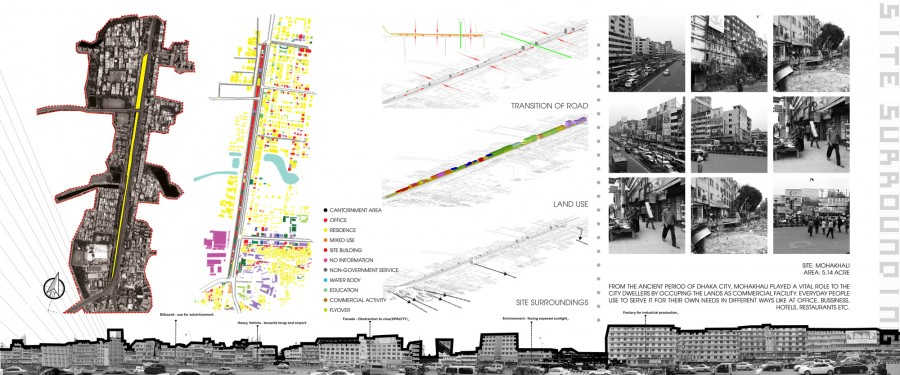 Rethinking the Cityscape © Trina,Tania Azad | AIUB
