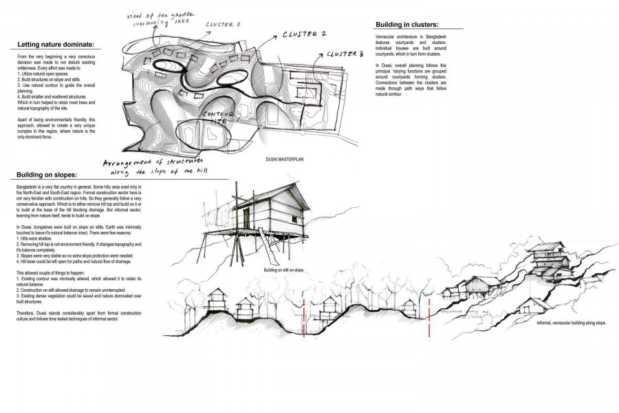Concept diagram _ Dusai Resort & Spa | VITTI Sthapati Brindo Ltd.