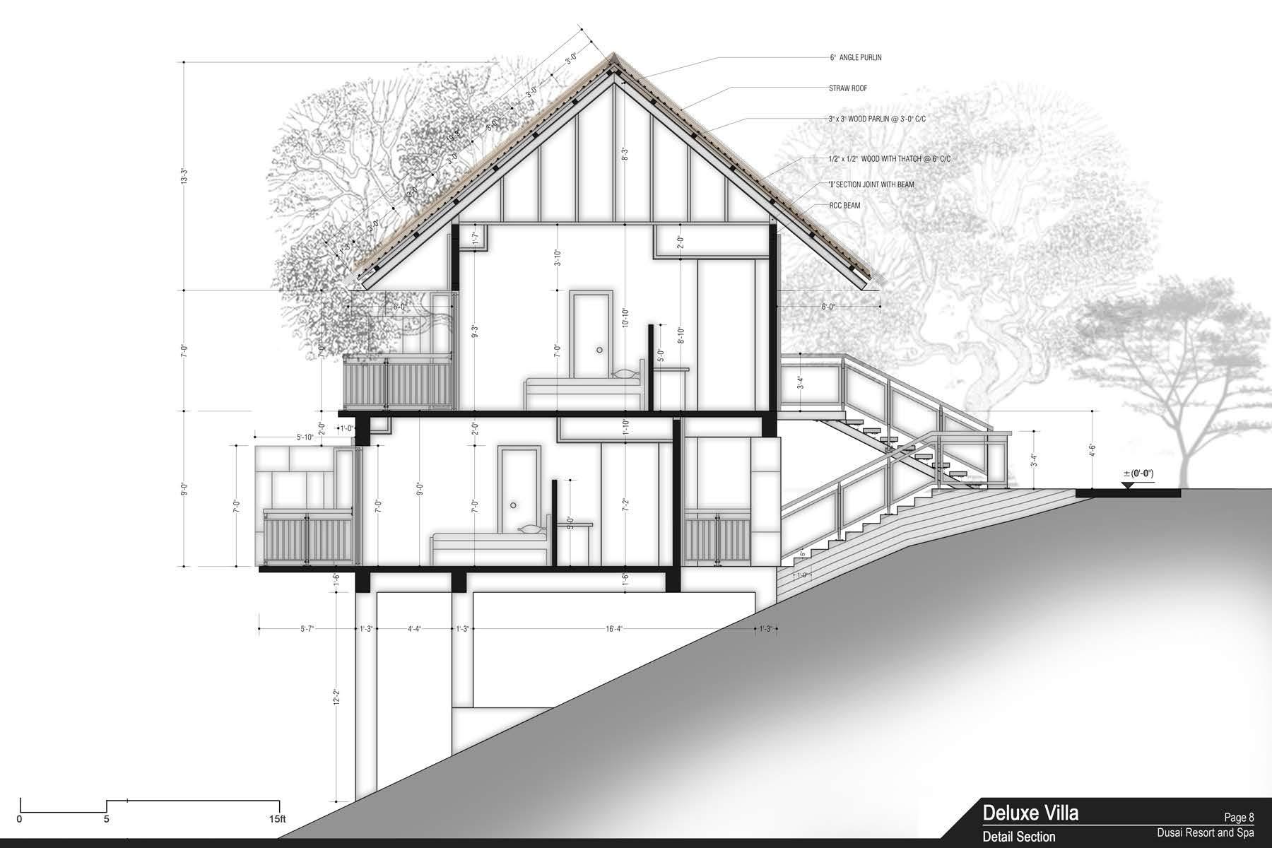 Architectural Plan For Residential Building >> Context BD• Dusai Resort & Spa - Sylhet | VITTI Sthapati Brindo Ltd.