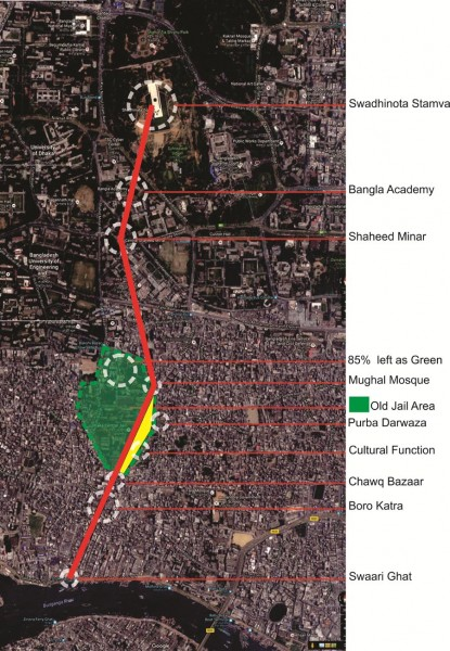 Development of an axis connecting Old and New Dhaka and bearing the evolutionary history of the city