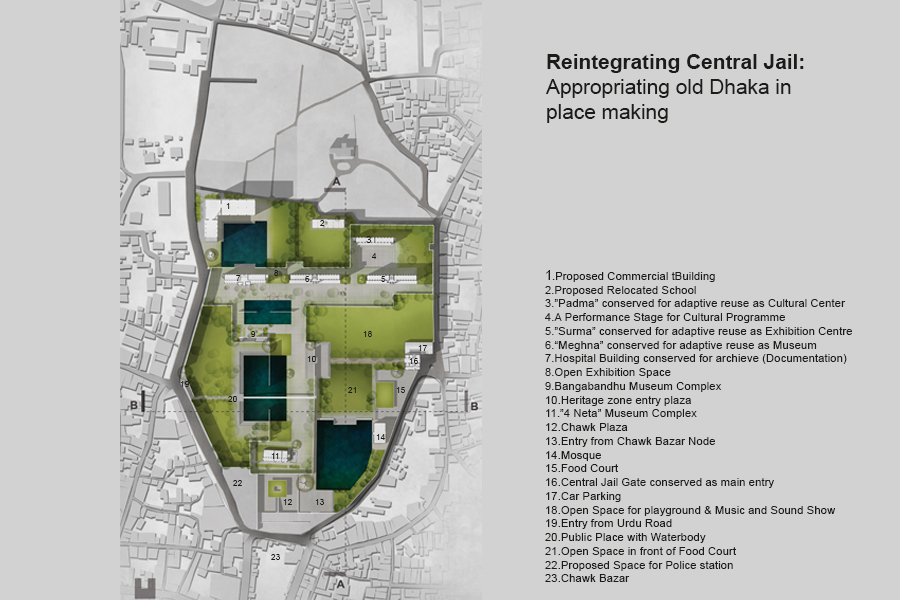 Rededign proposal for Central Jail of Old Dhaka