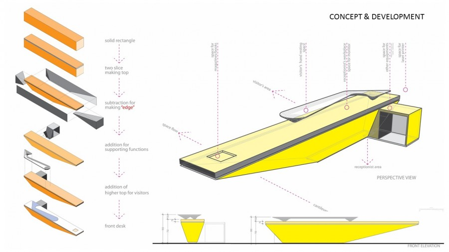 Winning entry edge connect front desk design competition