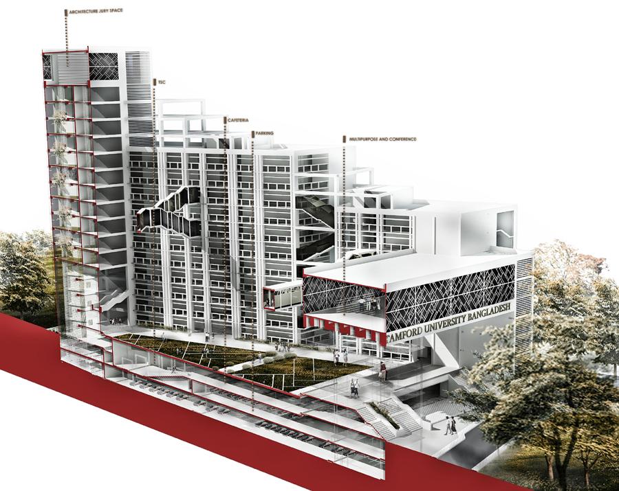 Verticle campus of Stamford University Bangladesh