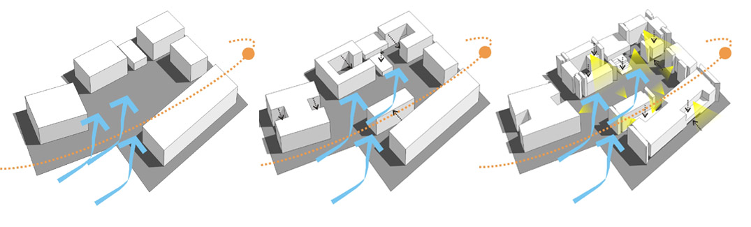 Form derivation by using active and passive forces in the site © Lines Architects + CSA + terracotta architects