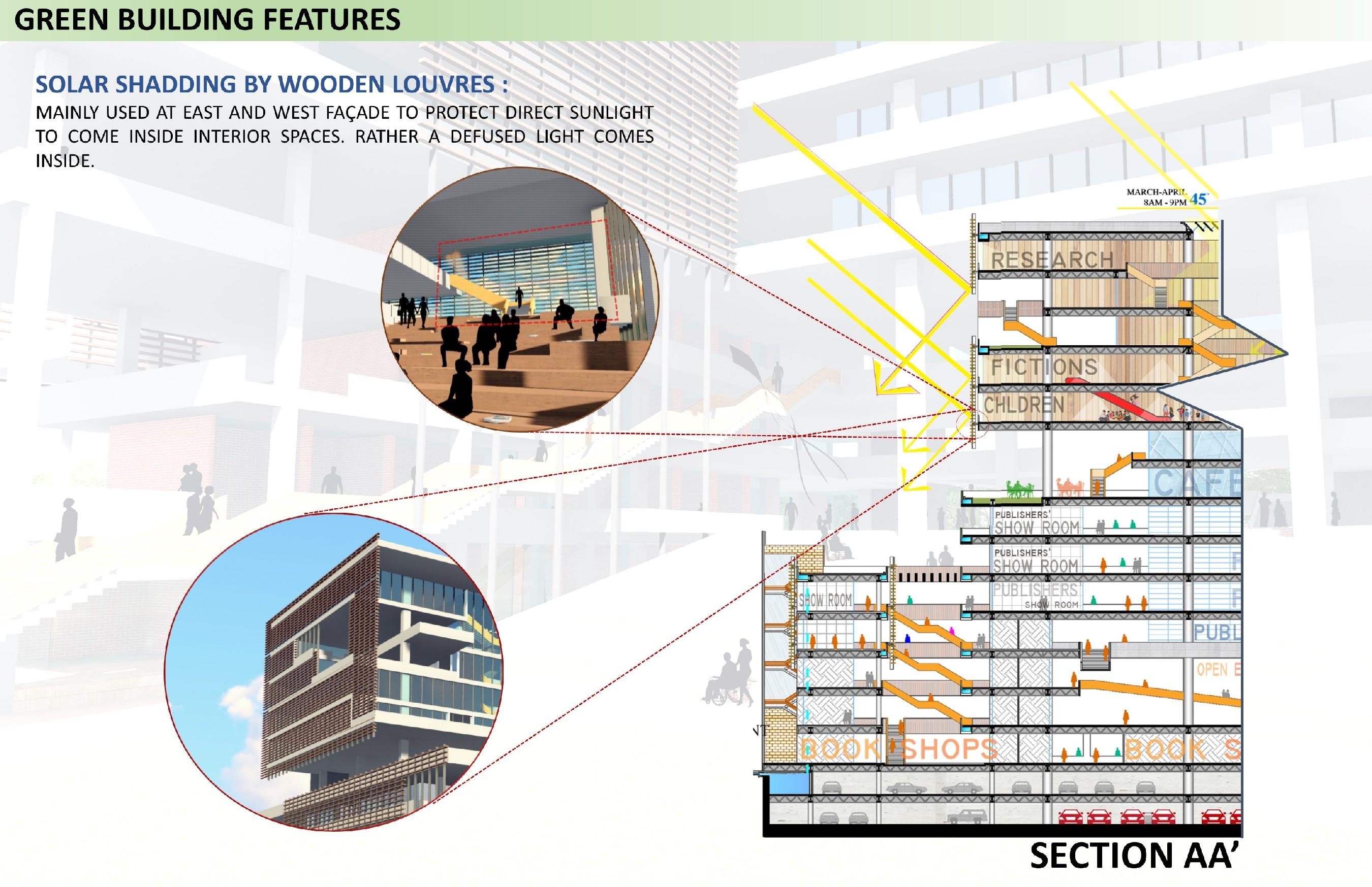 Knowledge Sharing Center: An Interactive Platform