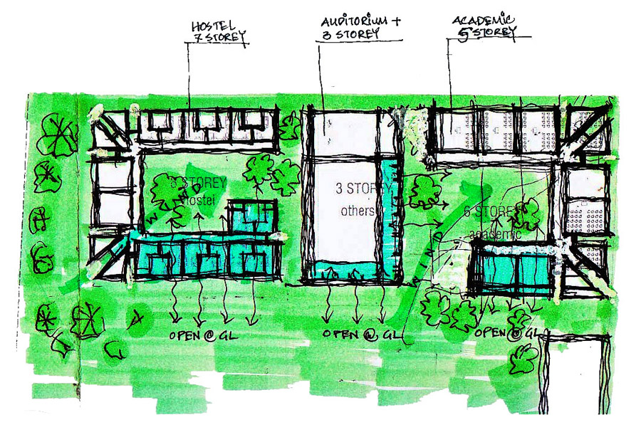 Conceptual sketch © Lines Architects + CSA + terracotta architects
