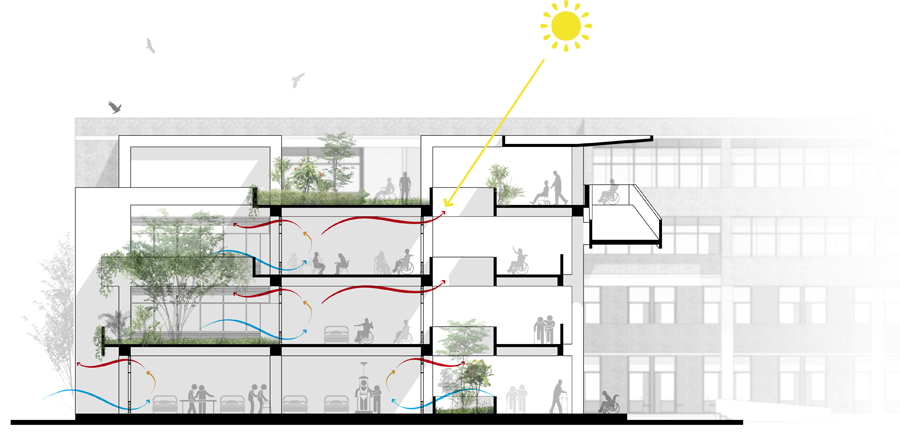 Environmental configuration of therapy block [CRP Chittagong Centre] © Mohaimeen Islam | BUET