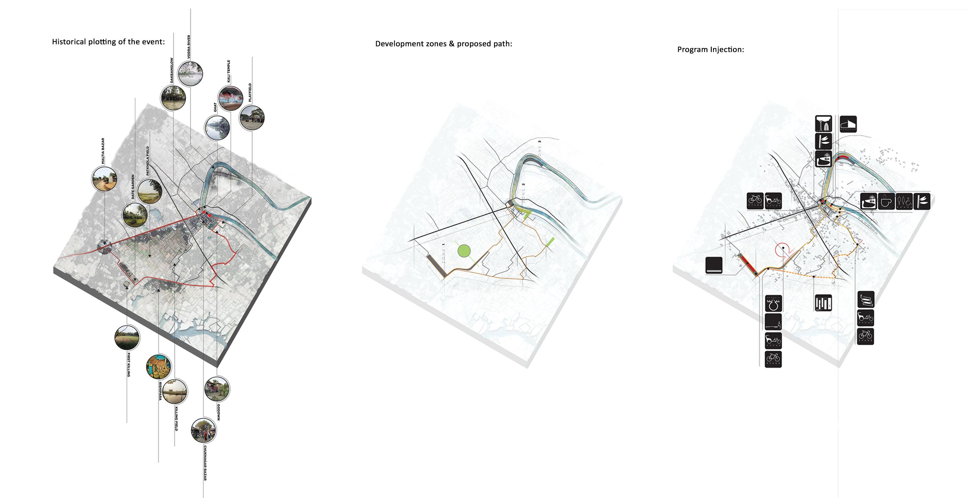 Design Diagram © Nishat Tasnim Oyshee   UAP