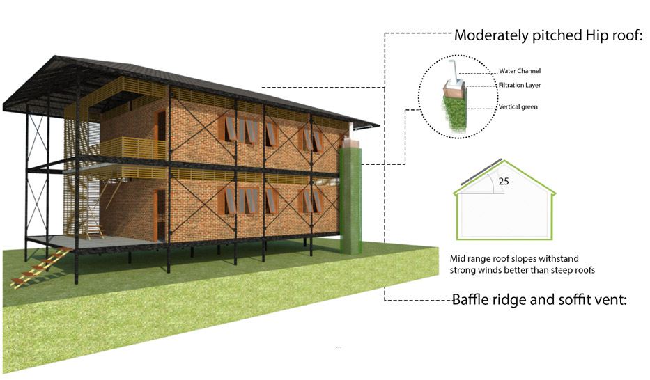 The new houses are proposed on stilts so that maximum soakable land can be preserved
