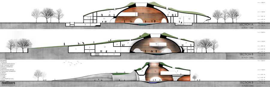 © Roofliners Studio of Architecture
