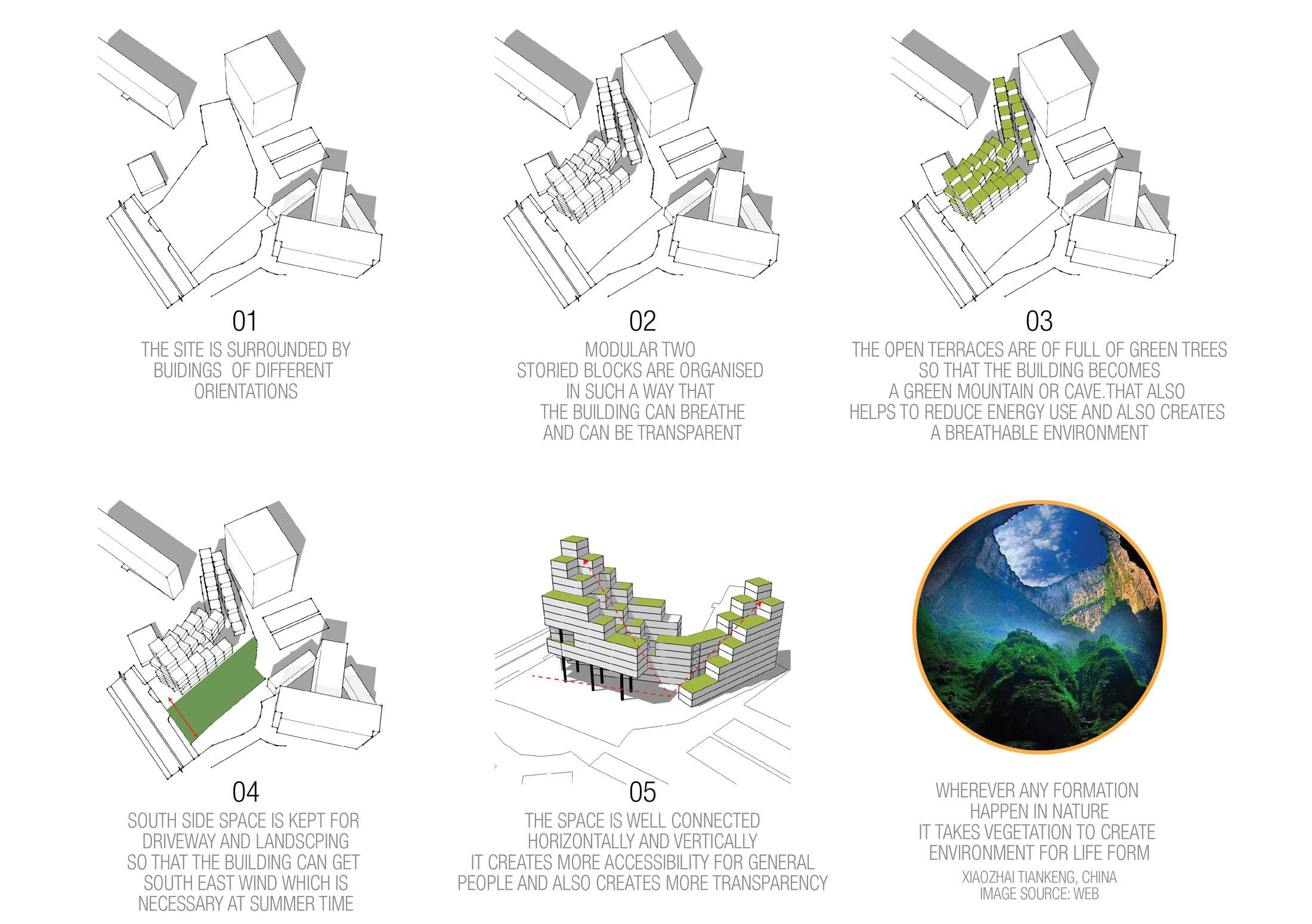 Building formation © aakor architecture workshop