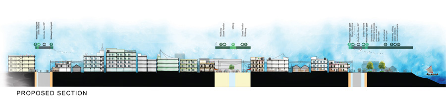 Proposed cross section of Bhairab riverfront © Nafiz Rahat