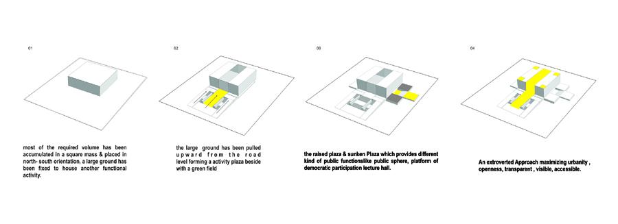 Design diagrams © Razia Azad