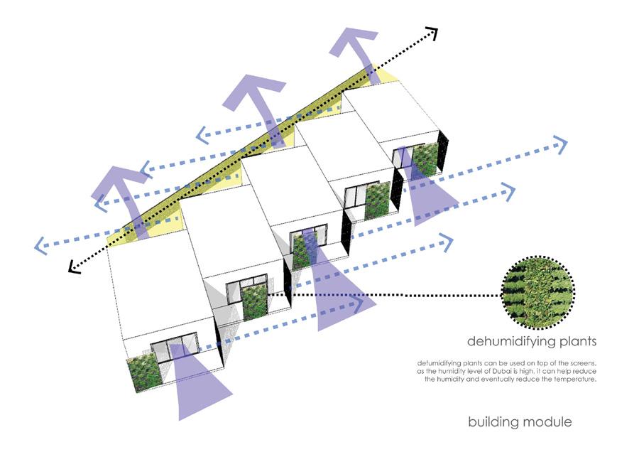 Building module © Shayeeka Binte Alam, Rutuja More