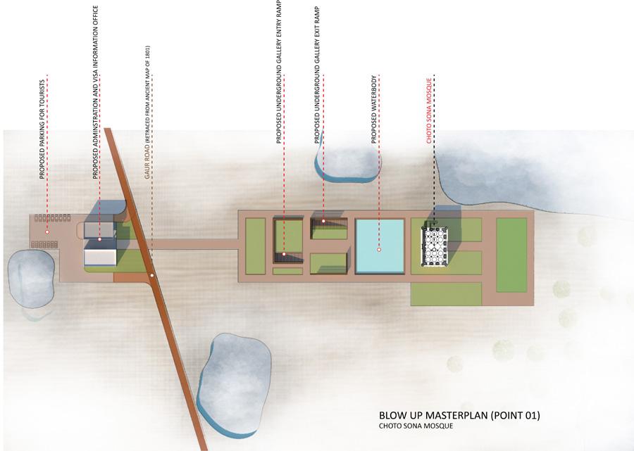 Proposed Plan for Choto Sona Precinct © Asif Zaman | AIUB
