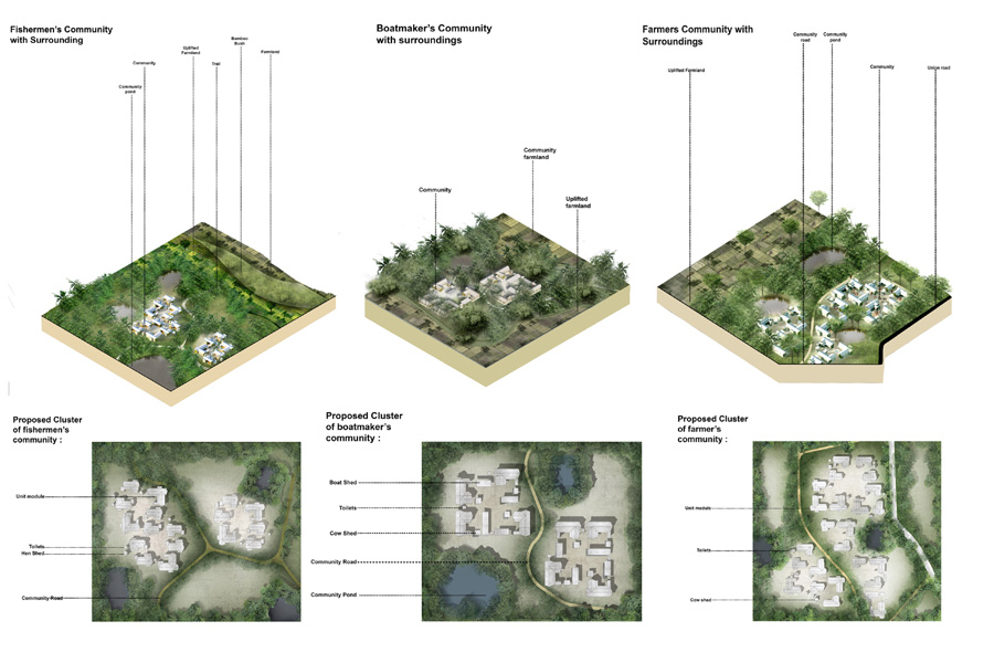 Proposed Housing cluster © Sampad Khalifa