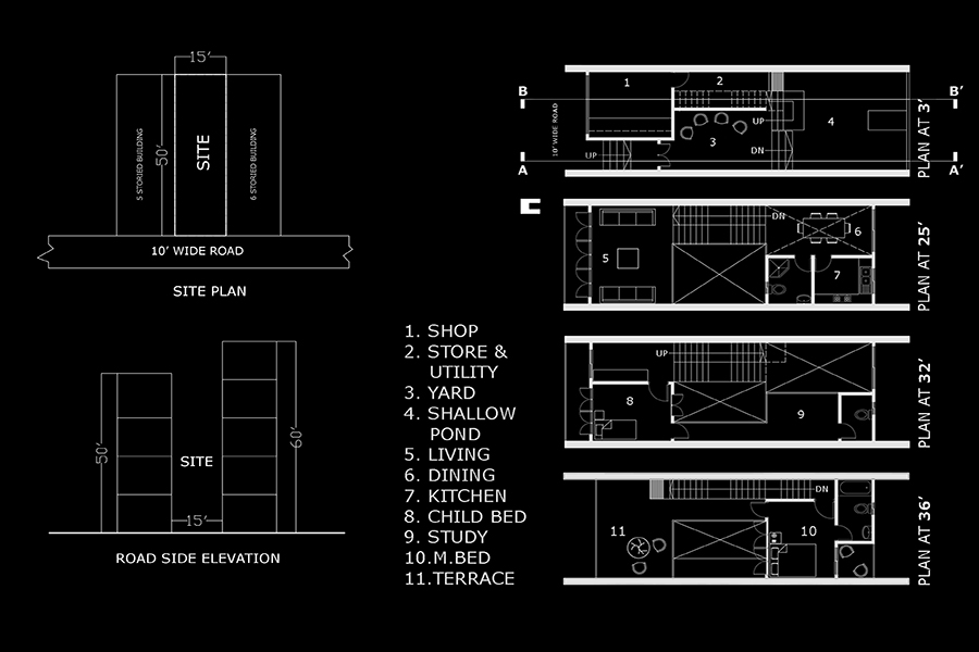 Site and Floor plans © Md. Asifur Rahman CUET