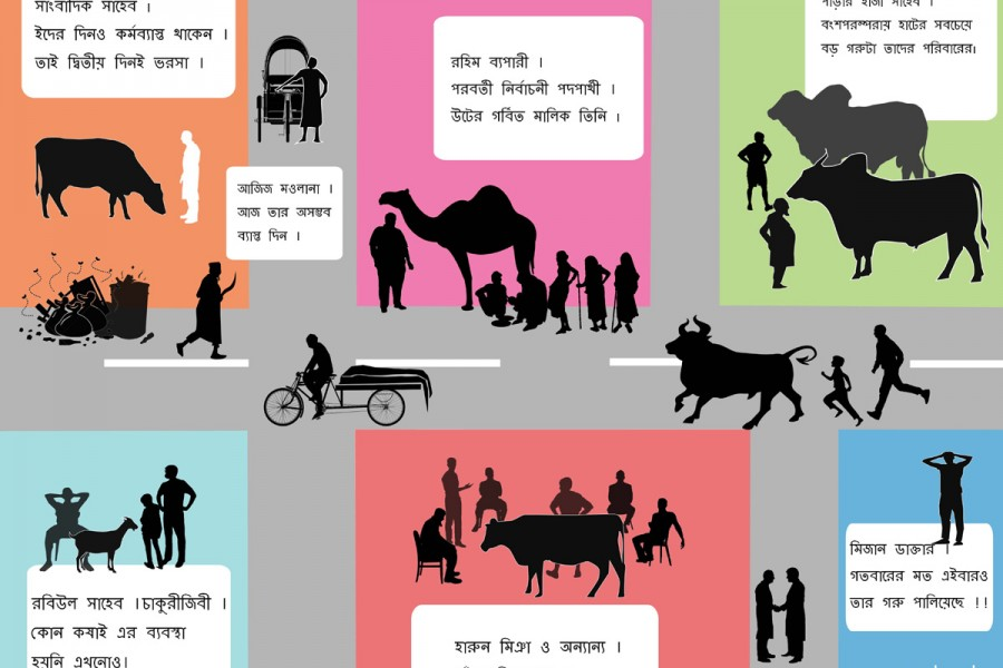 Eid Day Hungama | Eid ul Azha  2019 © contextbd