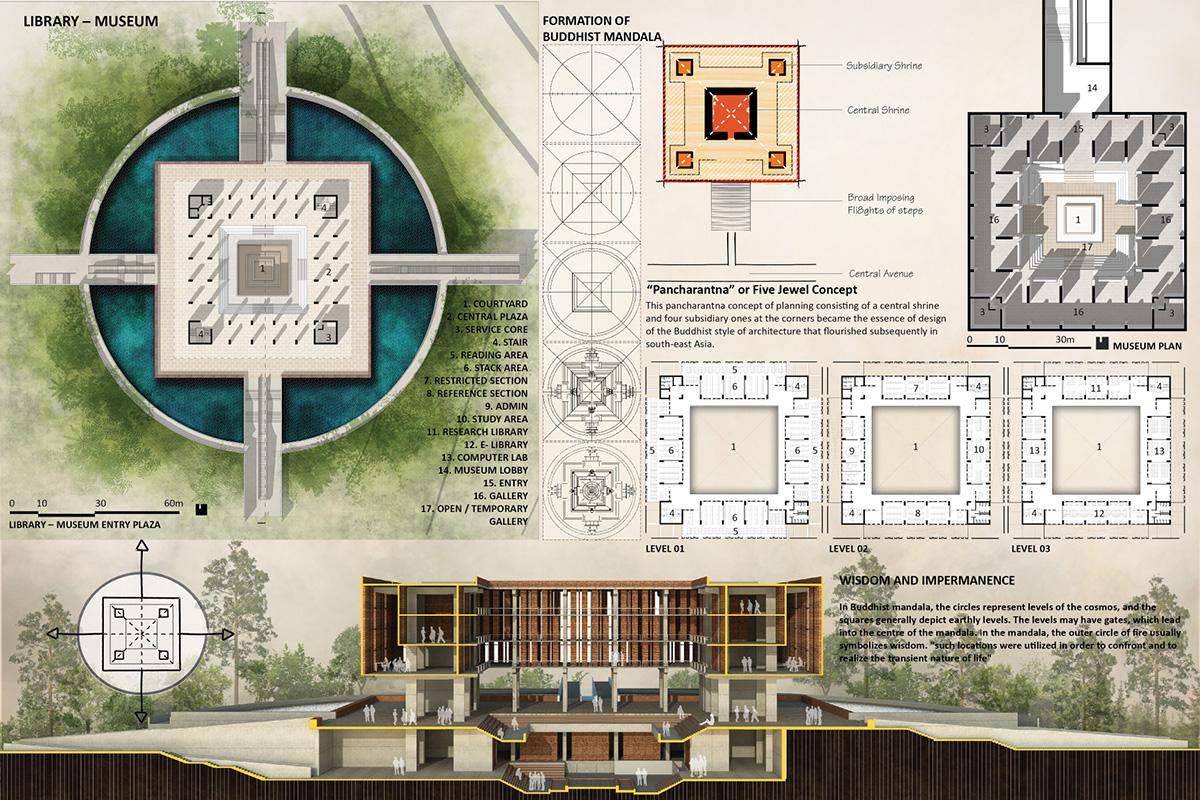 Library and Museum© Atiya Nusrat | BUET