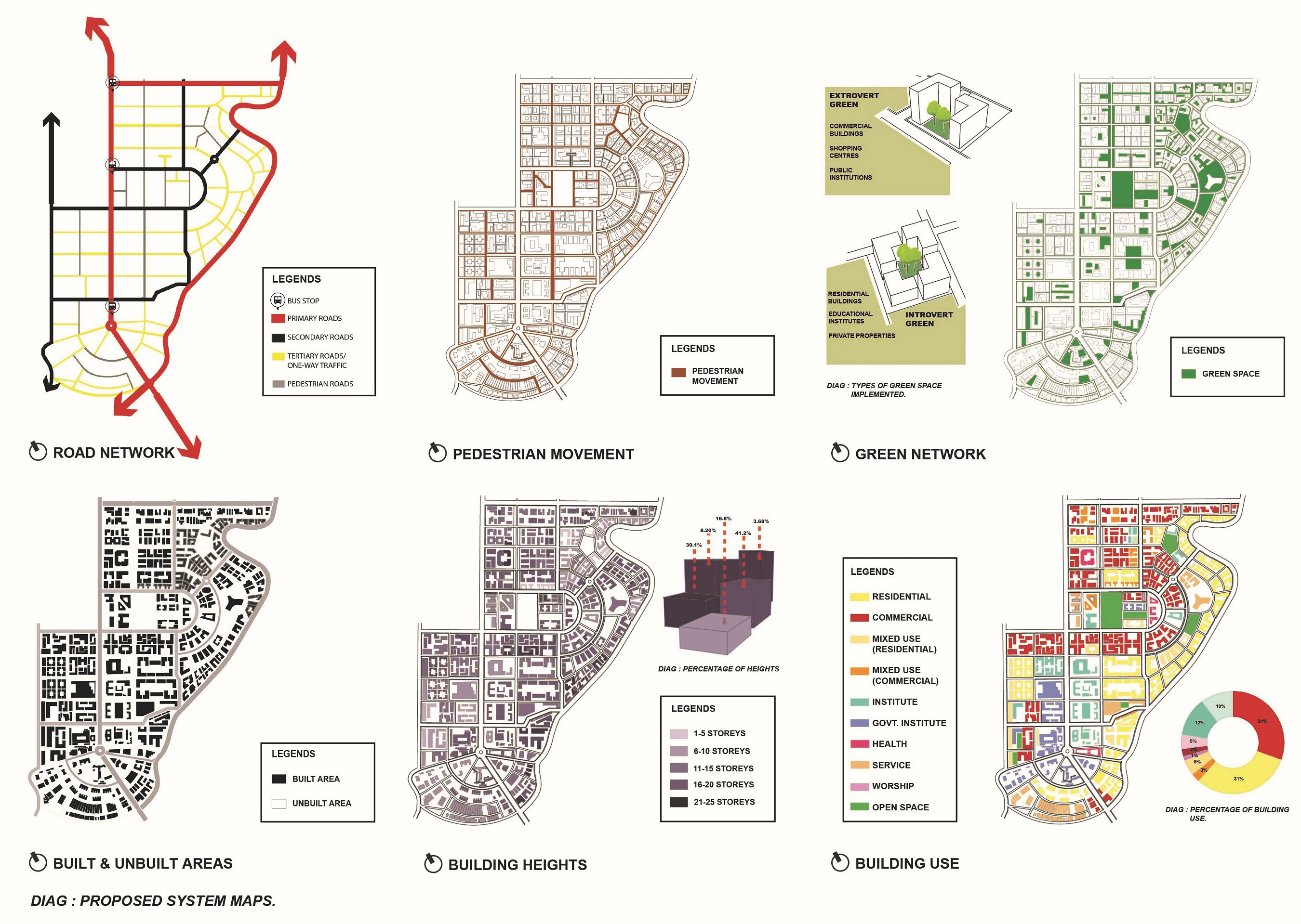 Proposed System Maps © The Happy neighborhood