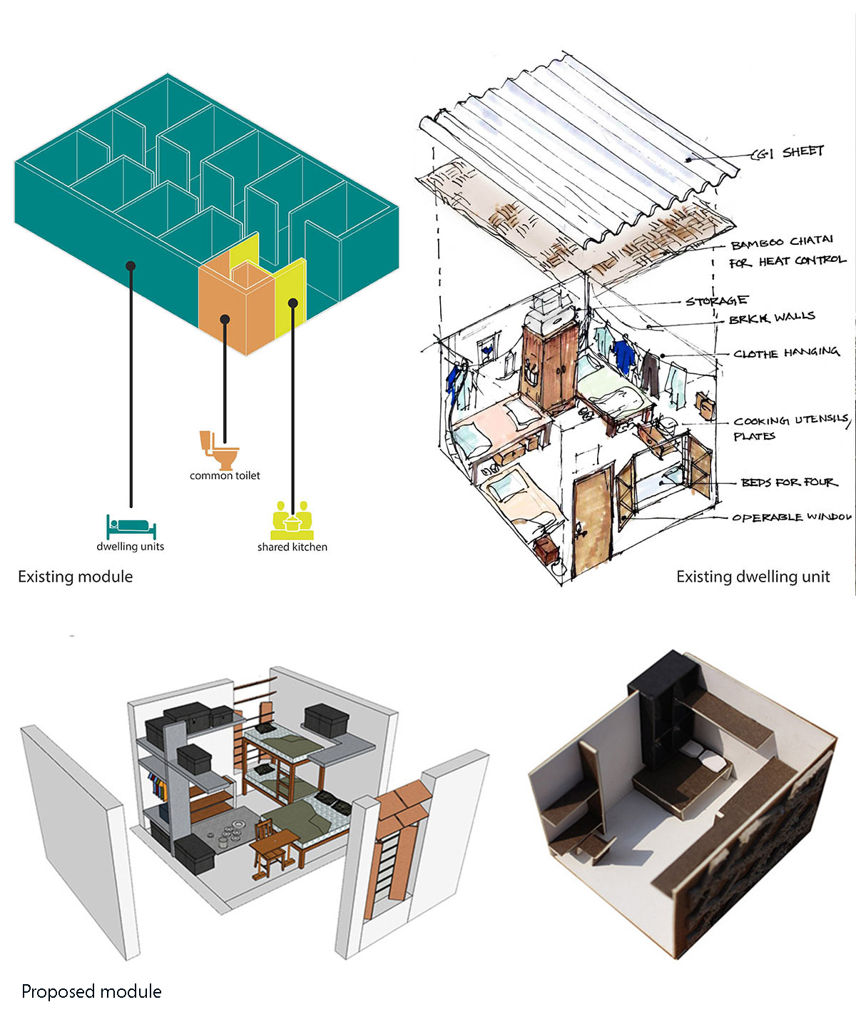 Housing unit details (existing and proposed) © MIST
