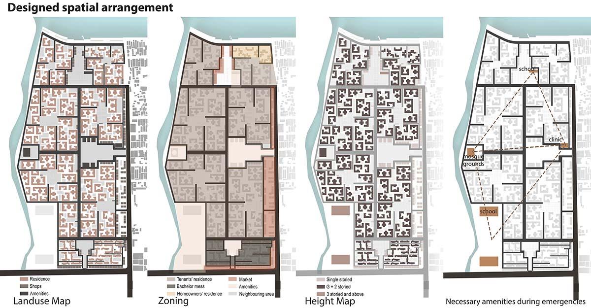 Proposed spatial arrangement © MIST