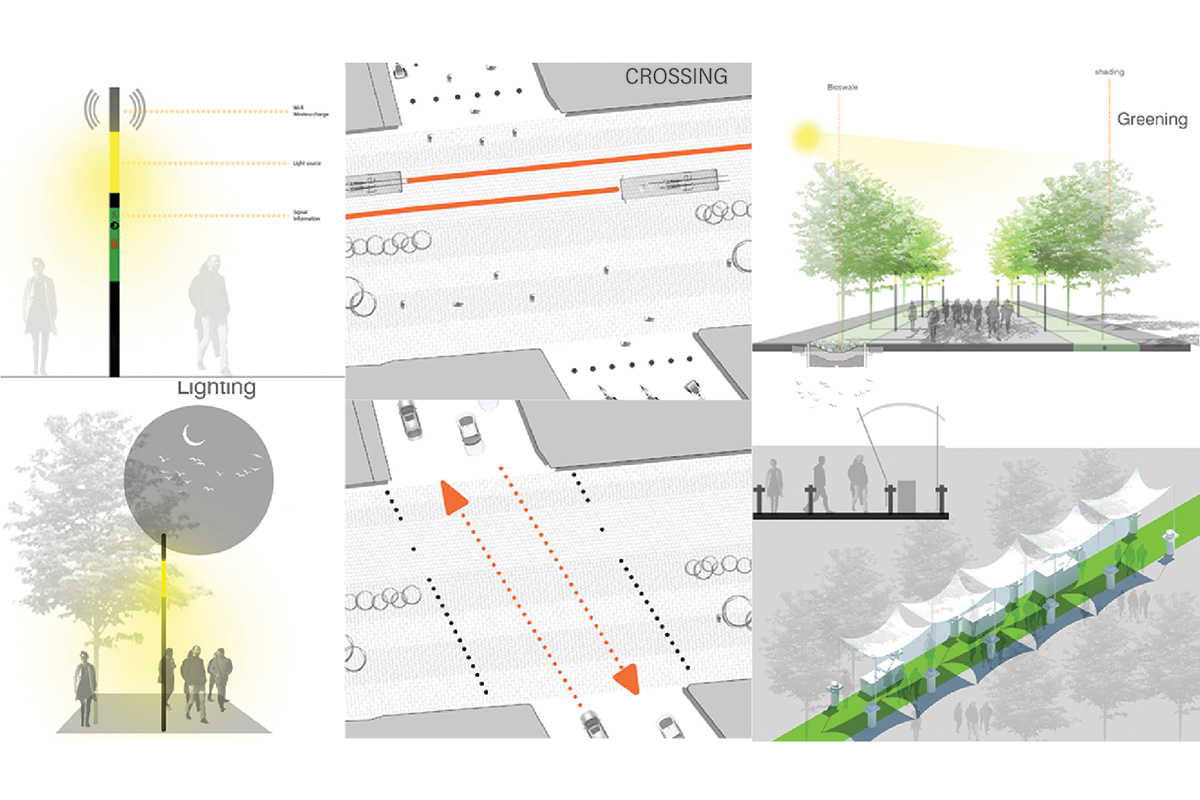 Design details of street intersections and sidewalks © Swarajit Sarker
