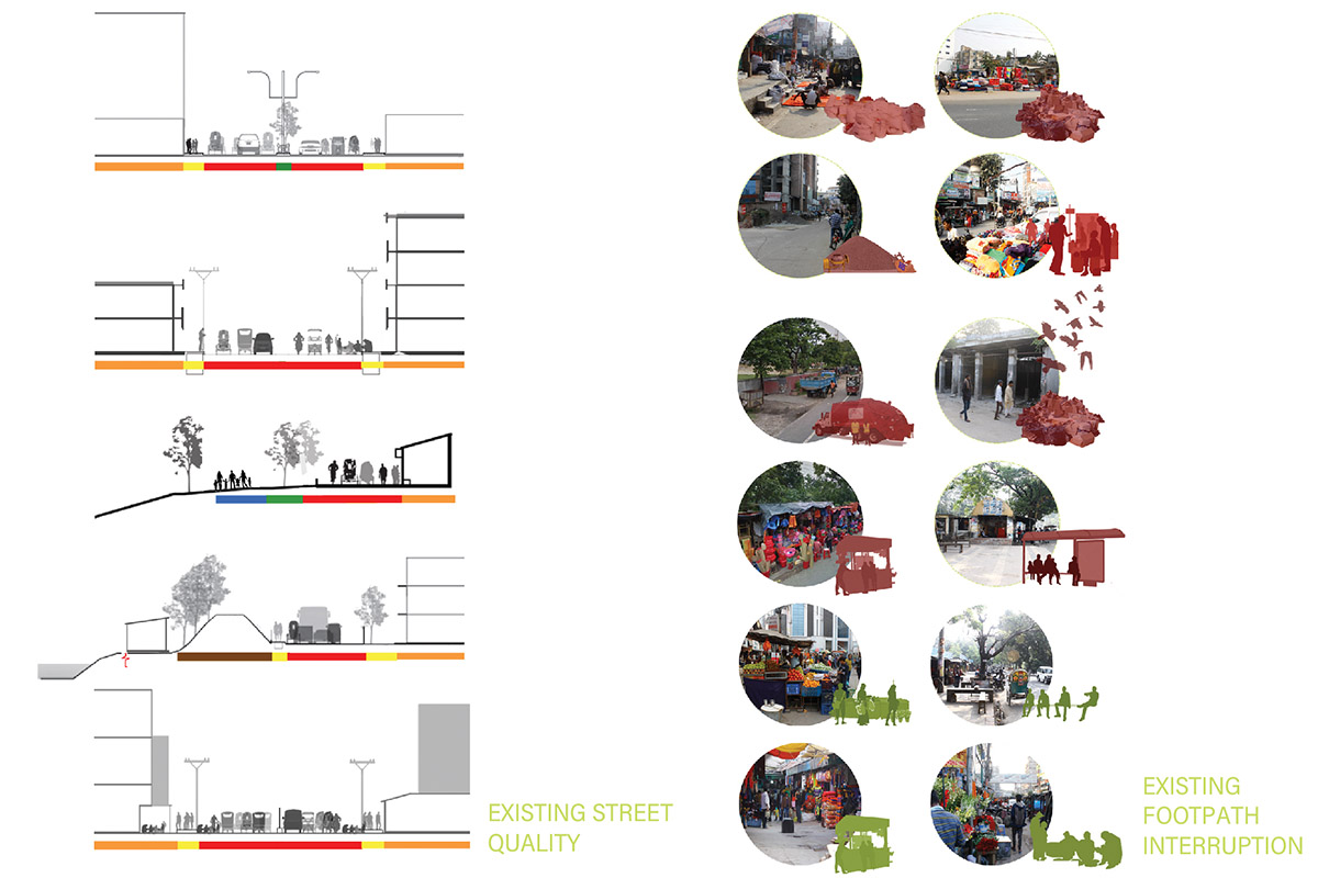 Analysis of urban streets, Rajshahi © Swarajit Sarker