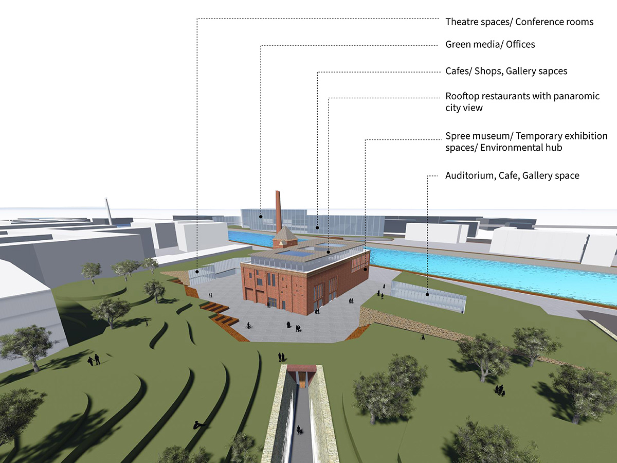Figure 12: Adaptive reuse of heritages and site renewal on the basis of collective memory in Spreemix proposal. Source: author
